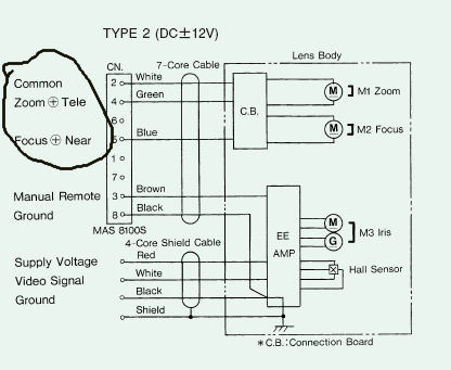 49416_2 diagrams rs485 wiring harness rs485 wiring diagram rs485 home PTZ Camera Wiring Diagram at reclaimingppi.co