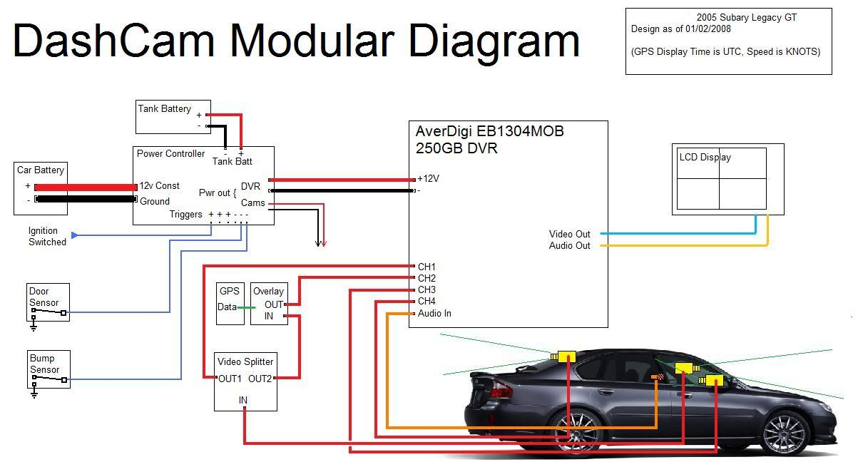 dashcam overview   wiring diagram   • cctv forumdashcam overview   wiring diagram