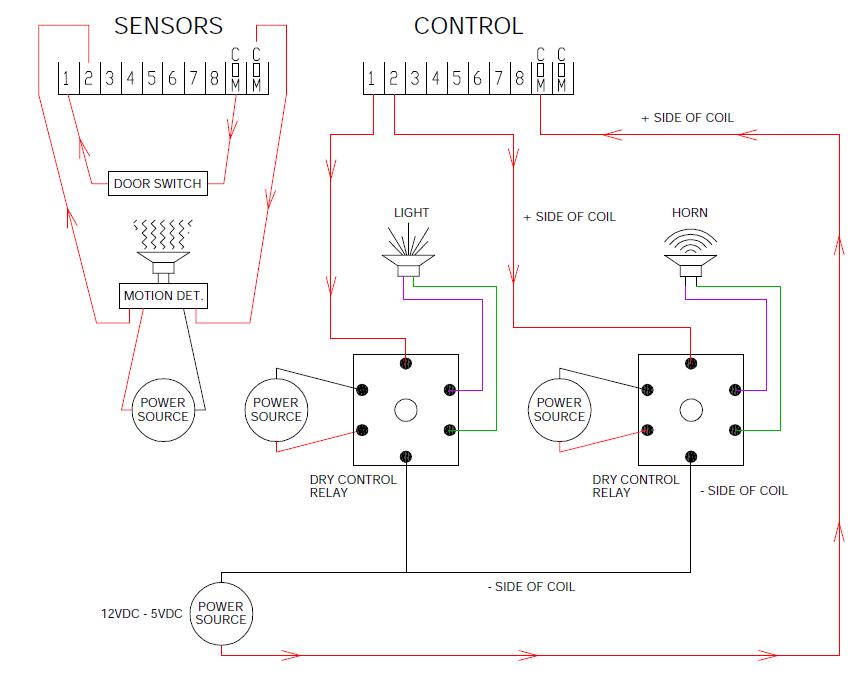 Dvr Sensors Amp Control Relay Help Cctv Forum