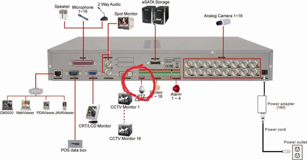 ip cctv camera wiring diagram lilin ptz camera and avermedia dvr - • cctv forum cctv ptz wiring schematic