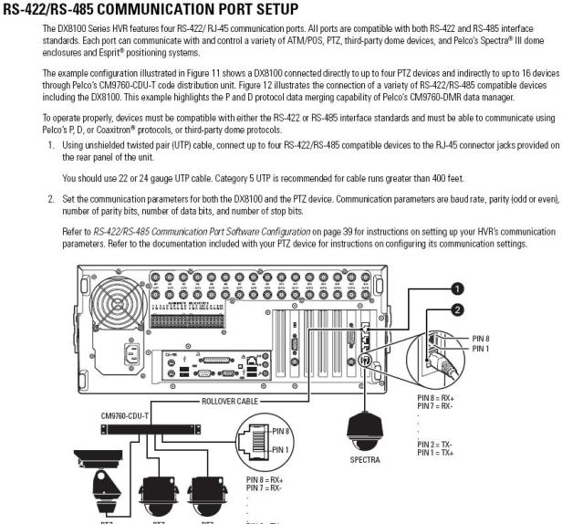 panasonic ptz camera wiring diagram bosch ptz camera wiring diagram