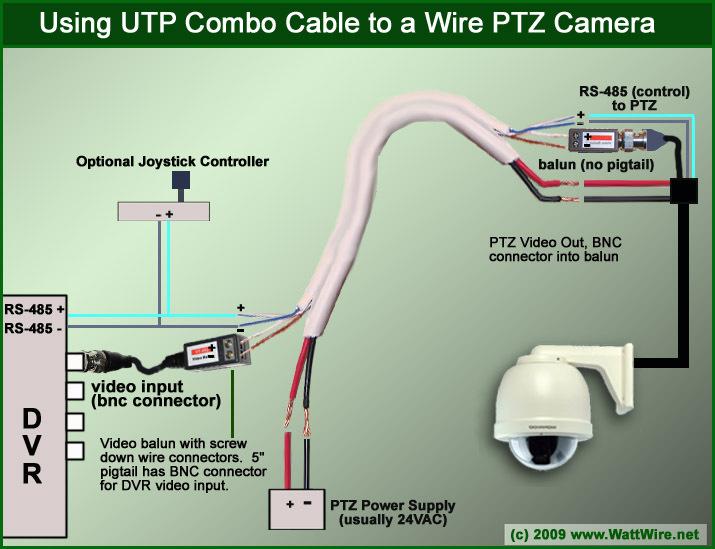 rs485 ptz wiring diagram online wiring diagram