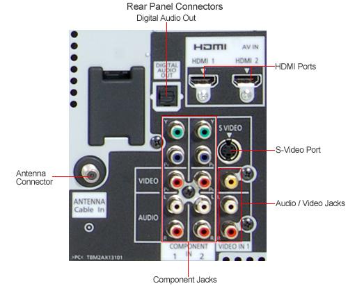 DVR Display is Black & White on a Plasma TV - • CCTV Forum