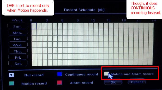 ZMODO 4CH CCTV System Package (PKD-DK4216, DVR H9104V