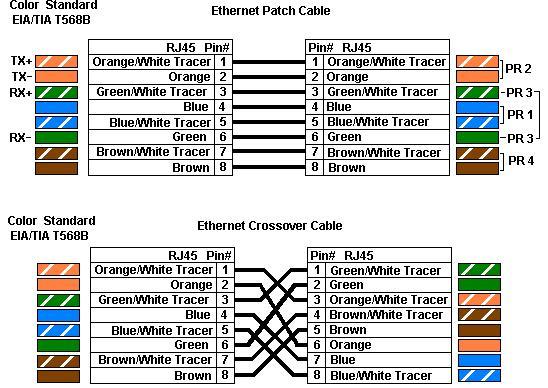 Cat6 Color Diagram Wiring Diagram