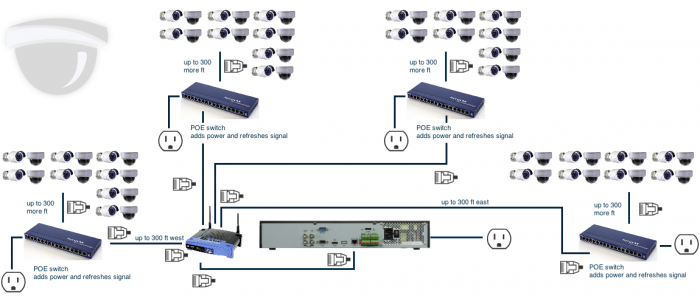 Hikvision Poe Wiring Diagram Wire Diagram – Poe Wiring Diagram